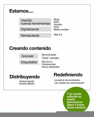 Del libro impreso a los contenidos digitales