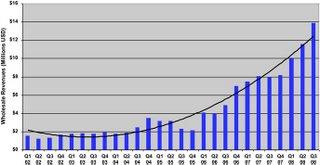 Waterstone´s: 30 mil Sony Readers y 75 mil ebooks